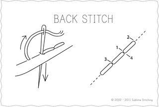 Backstitch_HART